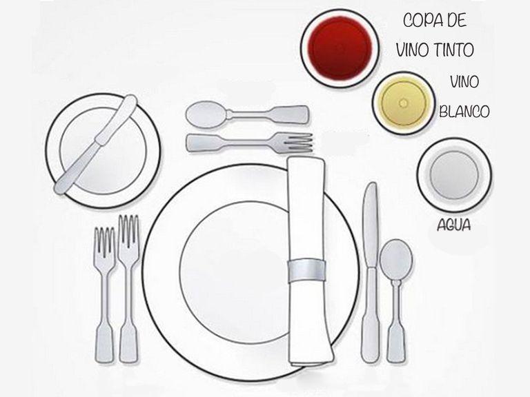 Sabes Colocar La Mesa Correctamente Montaje De La Mesa En Un Restaurante Primera Parte Frucosol